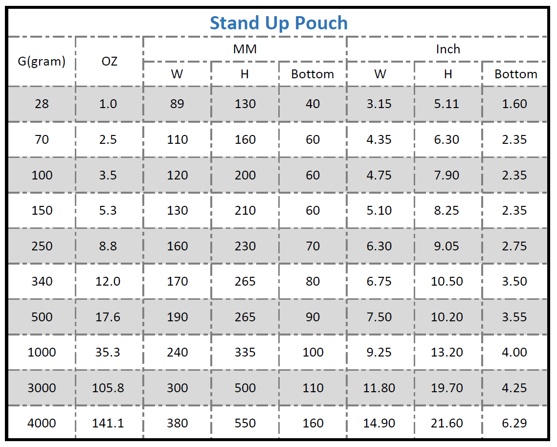 Stand Up Pouch Size Chart