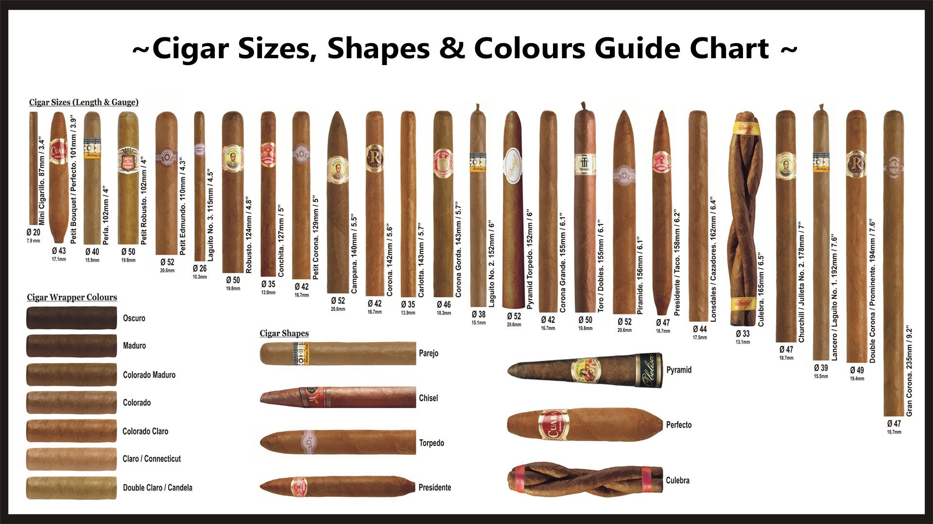 Different cigar sizes.